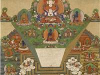 Bhutanese thanka of Mt. Meru and the Buddhist Universe, 19th century, Tongsa Dzong, Tongsa, Bhutan