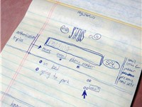 A blueprint sketch, circa 2000, by Jack Dorsey, envisioning an SMS-based social network