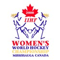 Women's World Hockey Championship 2000 Logo
