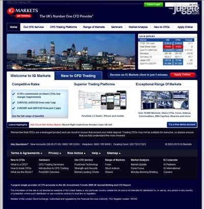 Igmarkets.com